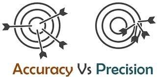 metrology-Accuracy & Precision